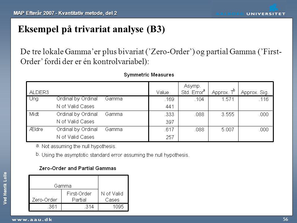 Ved Henrik Lolle MAP Efterår 2007 - Kvantitativ metode, del 2 56 Eksempel på trivariat analyse (B3) De tre lokale Gamma'er plus bivariat ('Zero-Order'