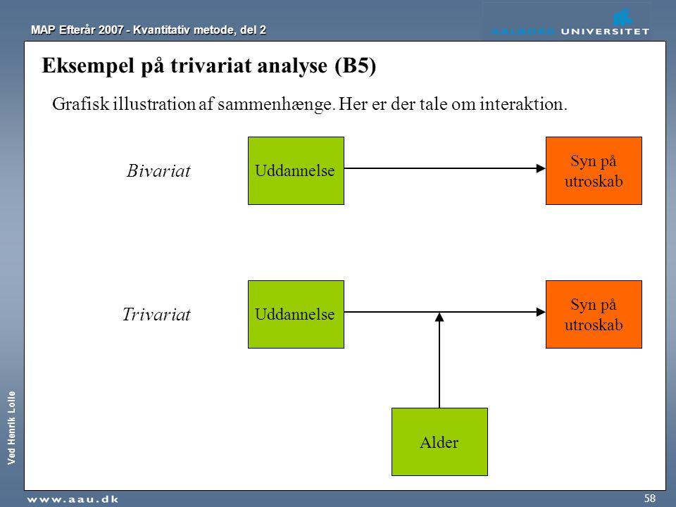 Ved Henrik Lolle MAP Efterår 2007 - Kvantitativ metode, del 2 58 Eksempel på trivariat analyse (B5) Uddannelse Alder Syn på utroskab Uddannelse Syn på