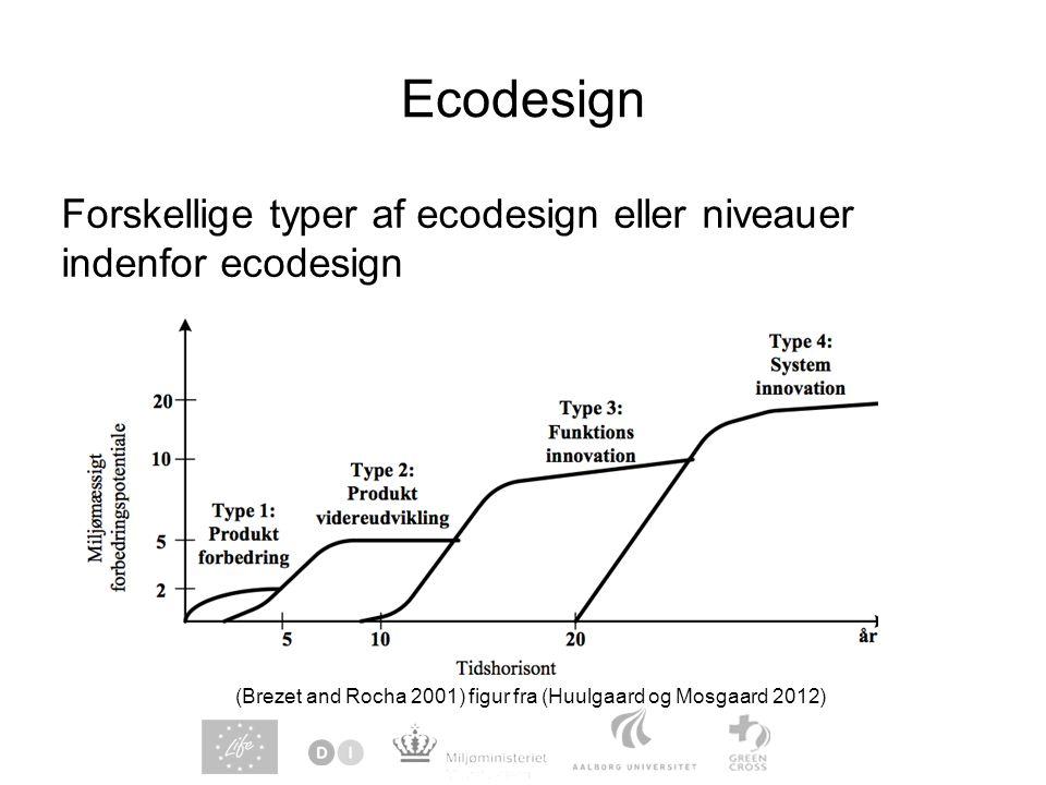 Ecodesign Forskellige typer af ecodesign eller niveauer indenfor ecodesign (Brezet and Rocha 2001) figur fra (Huulgaard og Mosgaard 2012)