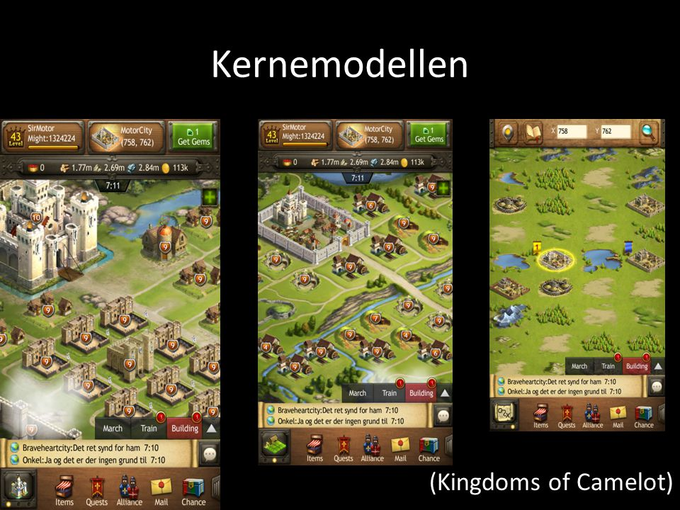 Kernemodellen (Kingdoms of Camelot)