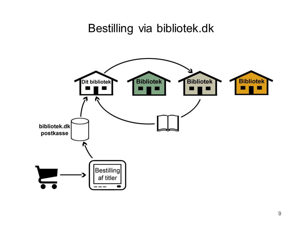 Bestilling via bibliotek.dk 9