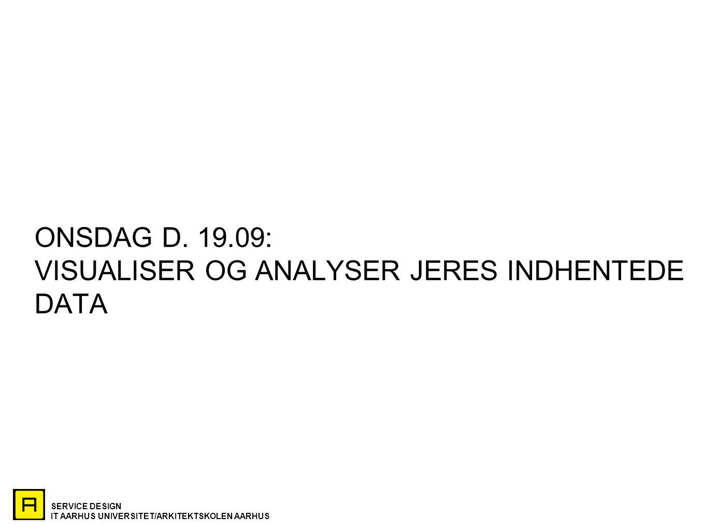 SERVICE DESIGN IT AARHUS UNIVERSITET/ARKITEKTSKOLEN AARHUS ONSDAG D.