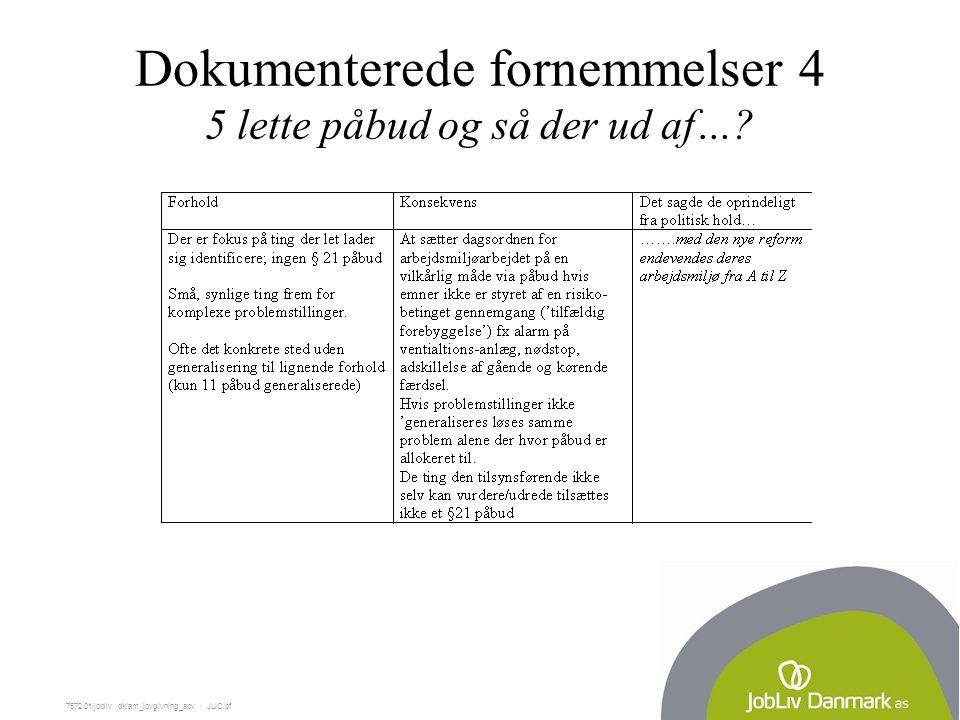 7572.01/jobliv dk/am_lovgivning_apv  JUC/pf Dokumenterede fornemmelser 4 5 lette påbud og så der ud af…