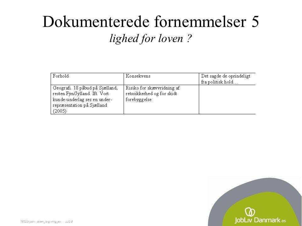 7572.01/jobliv dk/am_lovgivning_apv  JUC/pf Dokumenterede fornemmelser 5 lighed for loven