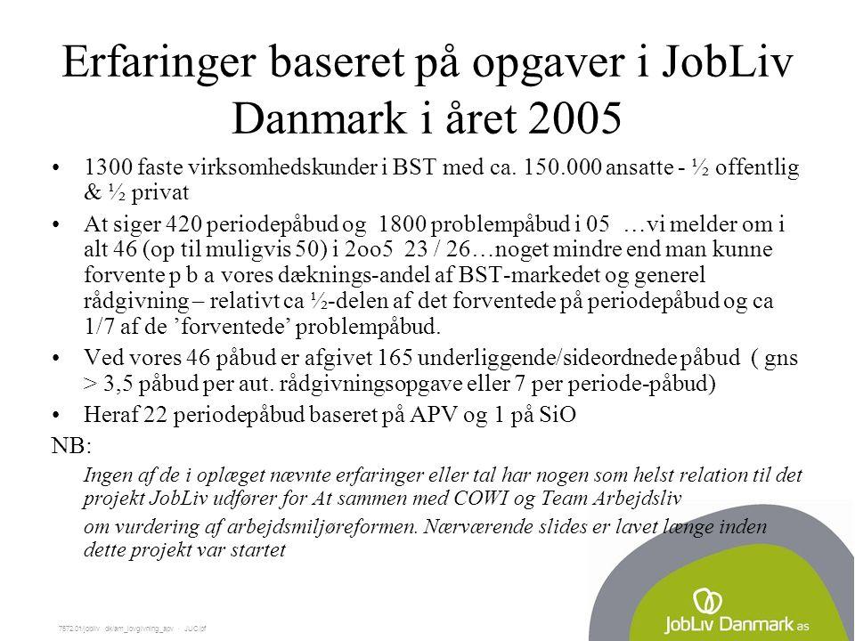 7572.01/jobliv dk/am_lovgivning_apv  JUC/pf Erfaringer baseret på opgaver i JobLiv Danmark i året 2005 1300 faste virksomhedskunder i BST med ca.