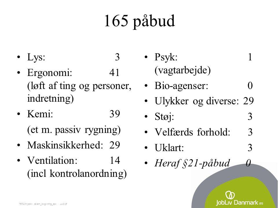 7572.01/jobliv dk/am_lovgivning_apv  JUC/pf 165 påbud Lys: 3 Ergonomi: 41 (løft af ting og personer, indretning) Kemi: 39 (et m.
