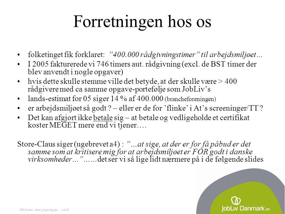 7572.01/jobliv dk/am_lovgivning_apv  JUC/pf Forretningen hos os folketinget fik forklaret: 400.000 rådgivningstimer til arbejdsmiljøet… I 2005 fakturerede vi 746 timers aut.
