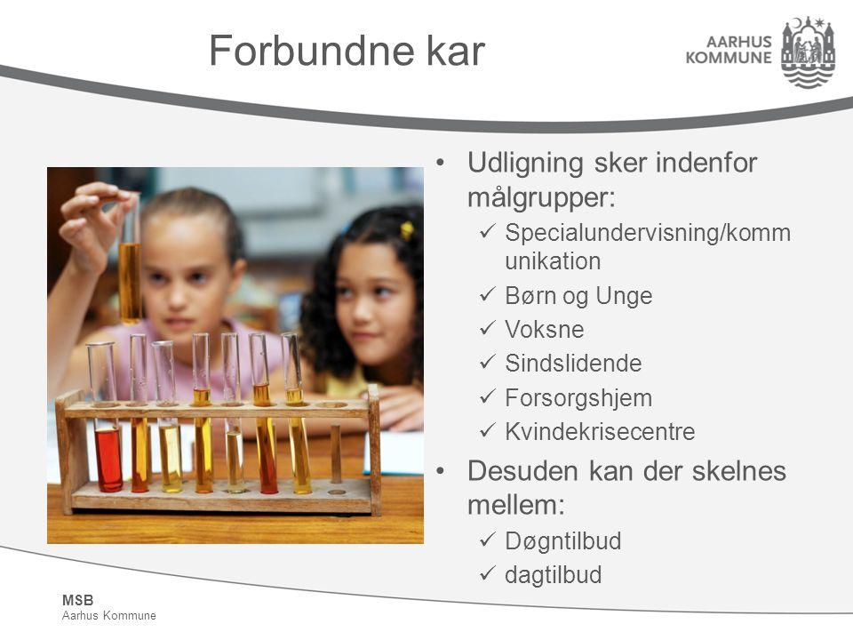 MSB Aarhus Kommune Forbundne kar Udligning sker indenfor målgrupper: Specialundervisning/komm unikation Børn og Unge Voksne Sindslidende Forsorgshjem Kvindekrisecentre Desuden kan der skelnes mellem: Døgntilbud dagtilbud