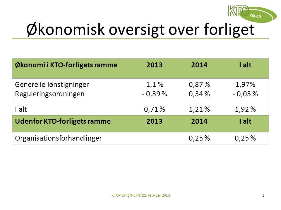 Økonomisk oversigt over forliget KTO-forlig/RLTN/22.
