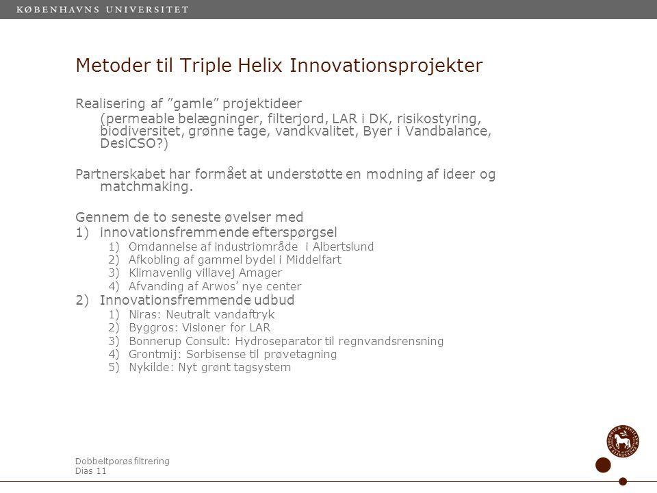 Dobbeltporøs filtrering Dias 11 Metoder til Triple Helix Innovationsprojekter Realisering af gamle projektideer (permeable belægninger, filterjord, LAR i DK, risikostyring, biodiversitet, grønne tage, vandkvalitet, Byer i Vandbalance, DesiCSO ) Partnerskabet har formået at understøtte en modning af ideer og matchmaking.