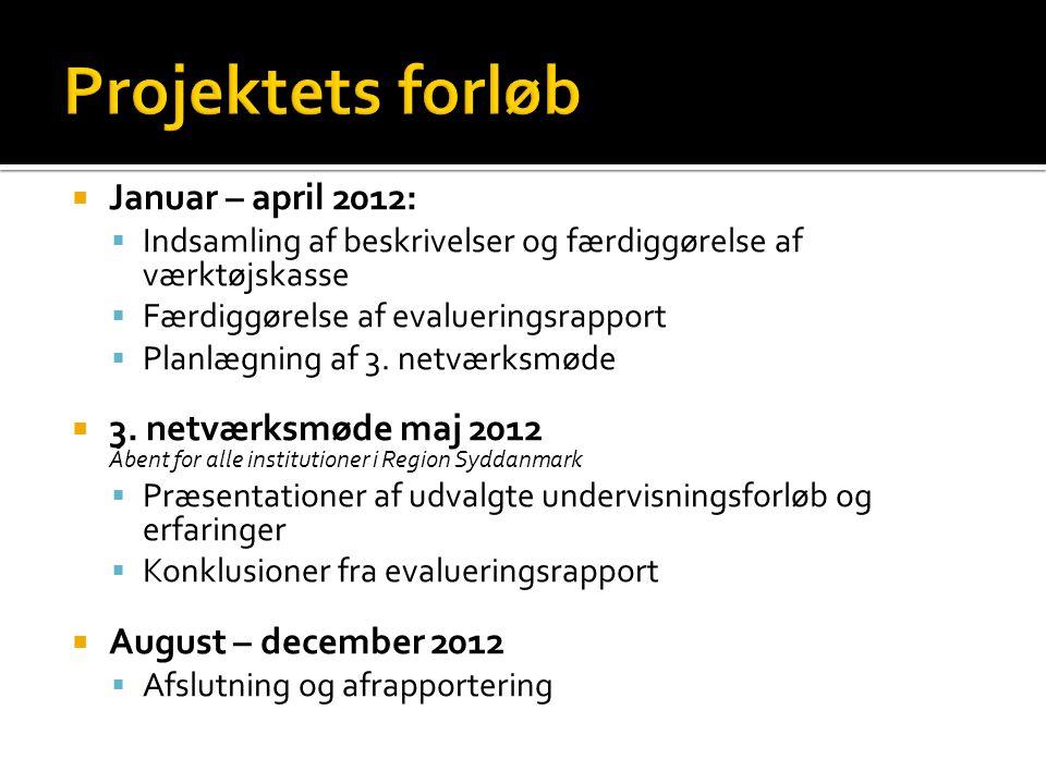  Januar – april 2012:  Indsamling af beskrivelser og færdiggørelse af værktøjskasse  Færdiggørelse af evalueringsrapport  Planlægning af 3.