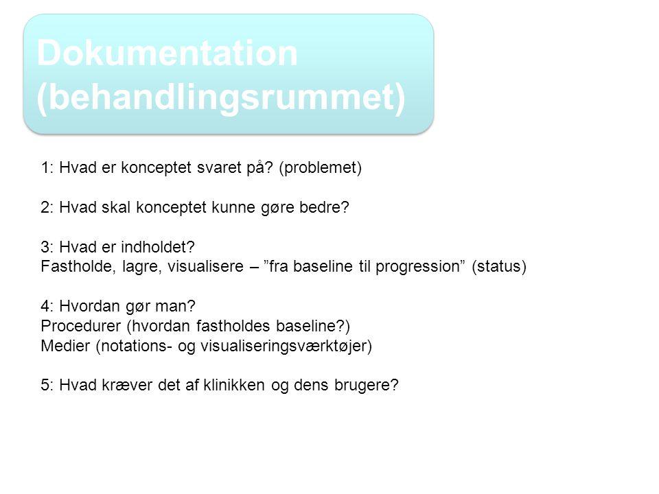 Dokumentation (behandlingsrummet) Dokumentation (behandlingsrummet) 1: Hvad er konceptet svaret på.