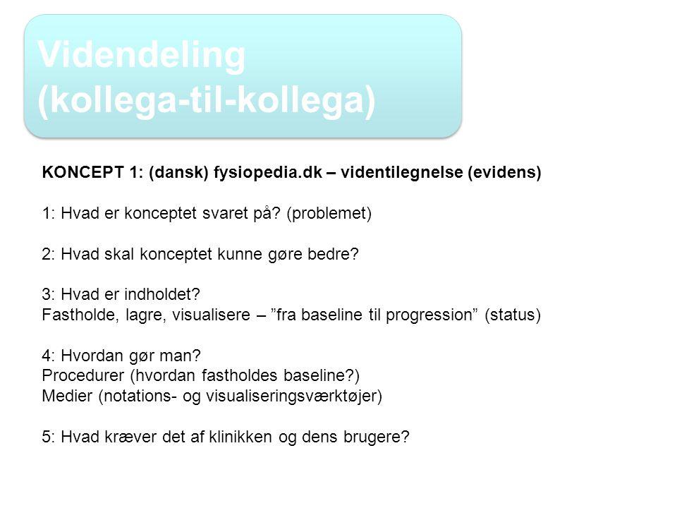 KONCEPT 1: (dansk) fysiopedia.dk – videntilegnelse (evidens) 1: Hvad er konceptet svaret på.