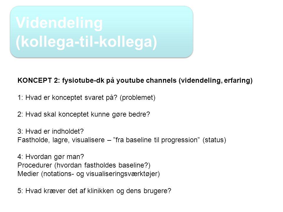 KONCEPT 2: fysiotube-dk på youtube channels (videndeling, erfaring) 1: Hvad er konceptet svaret på.