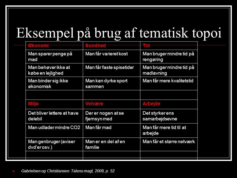 Eksempel på brug af tematisk topoi Gabrielsen og Christiansen: Talens magt, 2009, p.
