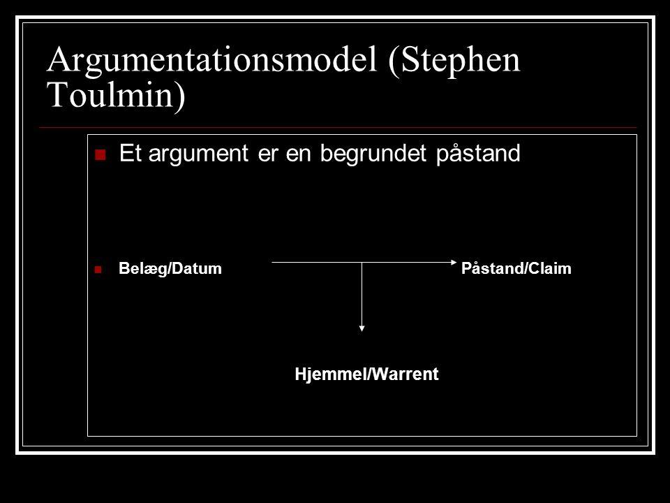 Argumentationsmodel (Stephen Toulmin) Et argument er en begrundet påstand Belæg/Datum Påstand/Claim Hjemmel/Warrent