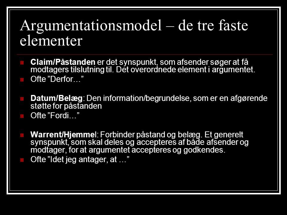 Argumentationsmodel – de tre faste elementer Claim/Påstanden er det synspunkt, som afsender søger at få modtagers tilslutning til.