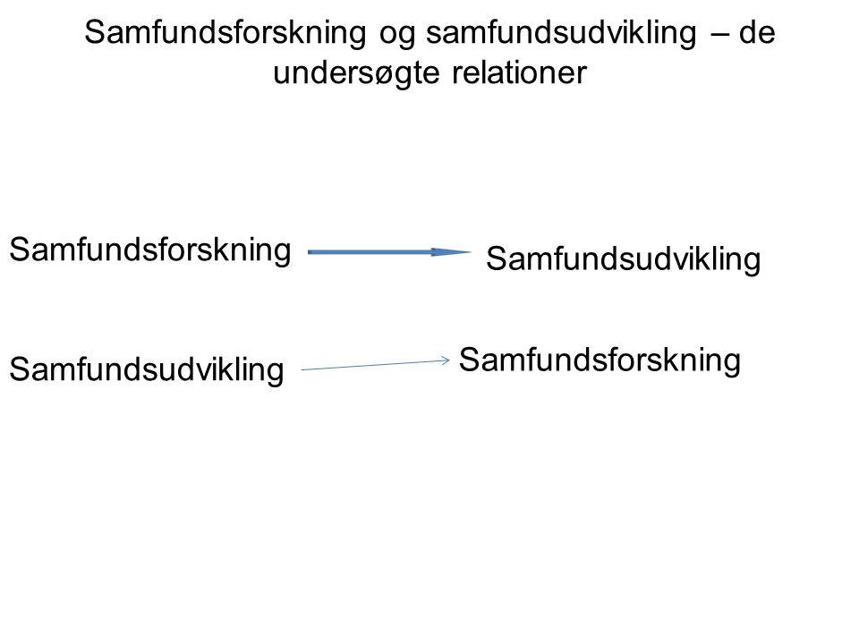 Samfundsforskning og samfundsudvikling – de undersøgte relationer Samfundsforskning Samfundsudvikling Samfundsforskning