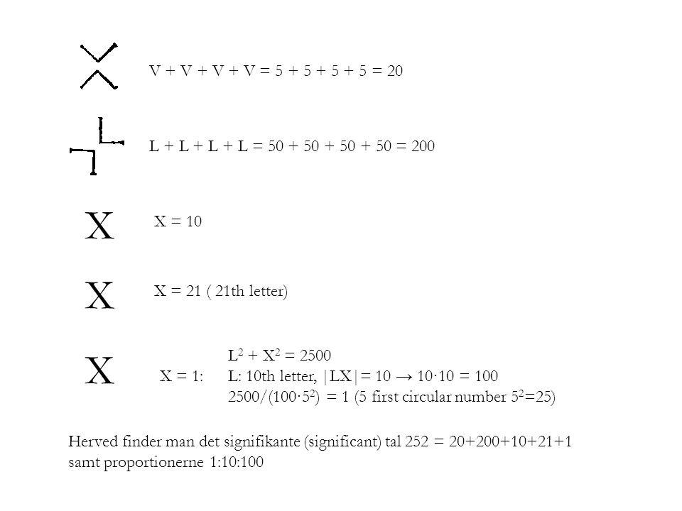 V + V + V + V = 5 + 5 + 5 + 5 = 20 L + L + L + L = 50 + 50 + 50 + 50 = 200 X X = 10 X X = 21 ( 21th letter) X L 2 + X 2 = 2500 X = 1: L: 10th letter, |LX|= 10 → 10·10 = 100 2500/(100·5 2 ) = 1 (5 first circular number 5 2 =25) Herved finder man det signifikante (significant) tal 252 = 20+200+10+21+1 samt proportionerne 1:10:100