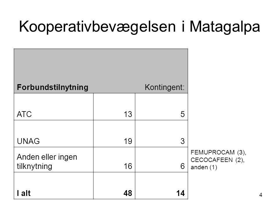 4 Kooperativbevægelsen i Matagalpa Forbundstilnytning Kontingent: ATC135 UNAG193 Anden eller ingen tilknytning166 FEMUPROCAM (3), CECOCAFEEN (2), anden (1) I alt4814
