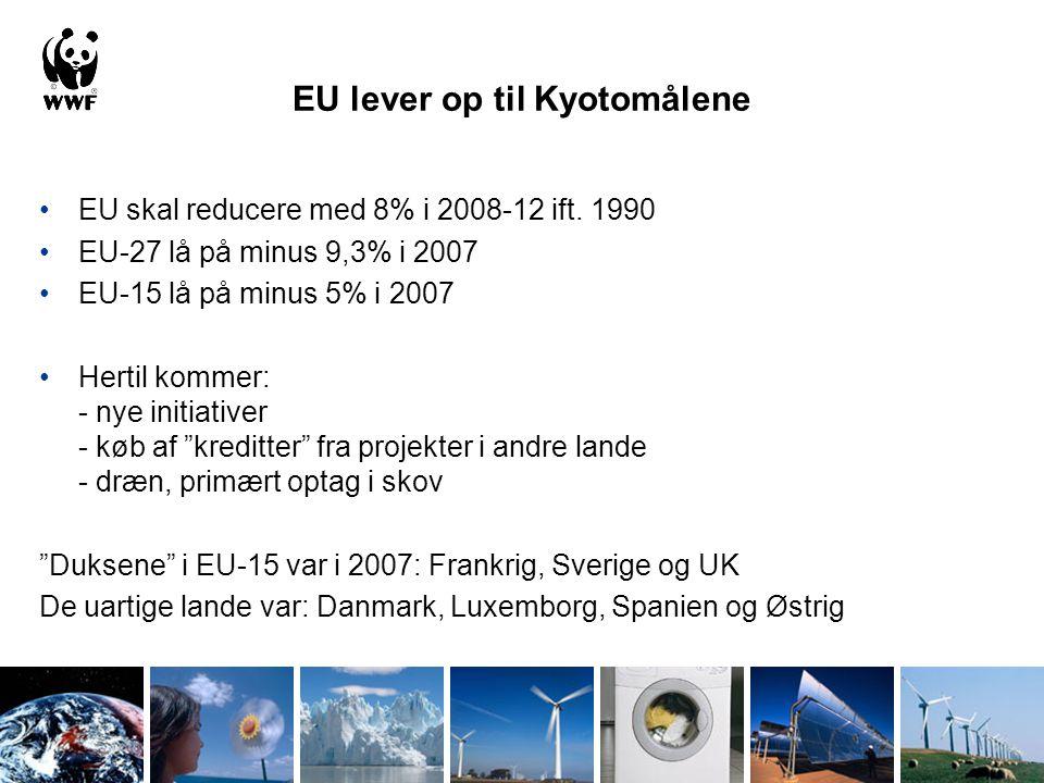 EU lever op til Kyotomålene EU skal reducere med 8% i 2008-12 ift.