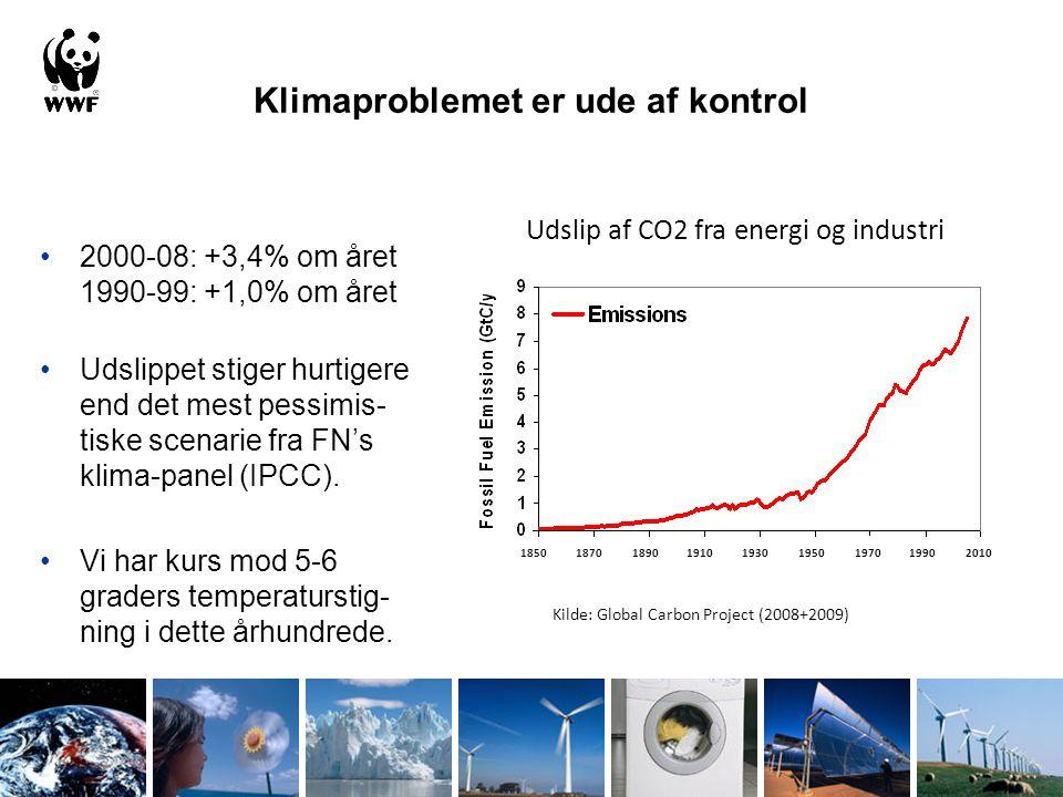 Klimaproblemet er ude af kontrol 2000-08: +3,4% om året 1990-99: +1,0% om året Udslippet stiger hurtigere end det mest pessimis- tiske scenarie fra FN's klima-panel (IPCC).