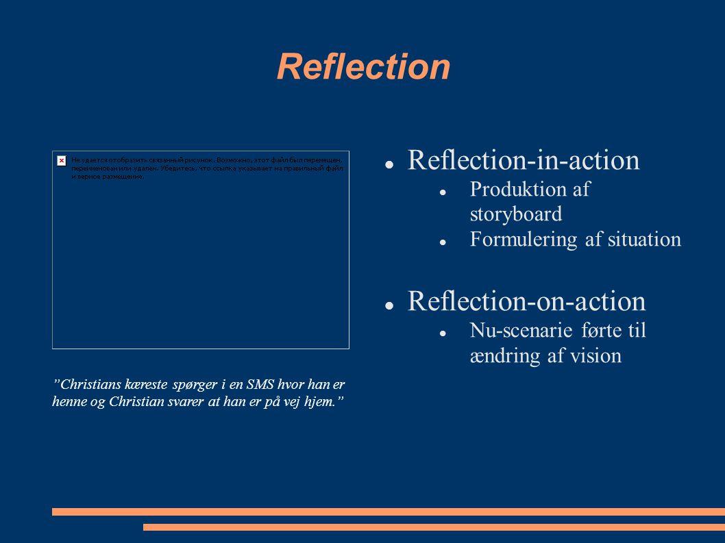 Reflection Reflection-in-action Produktion af storyboard Formulering af situation Reflection-on-action Nu-scenarie førte til ændring af vision Christians kæreste spørger i en SMS hvor han er henne og Christian svarer at han er på vej hjem.