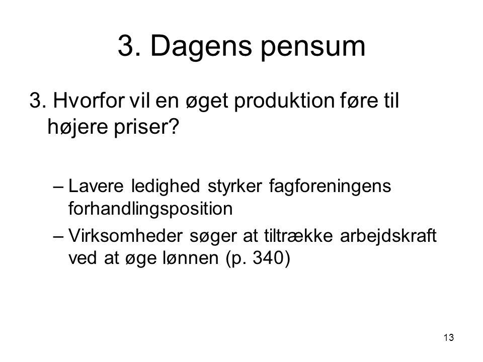 13 3. Dagens pensum 3. Hvorfor vil en øget produktion føre til højere priser.