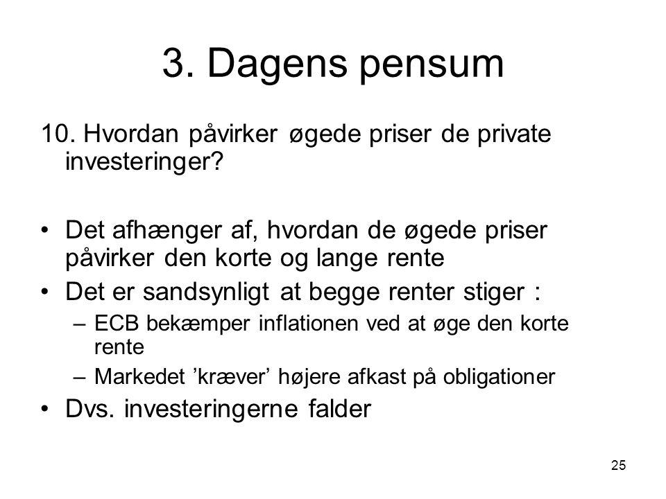 25 3. Dagens pensum 10. Hvordan påvirker øgede priser de private investeringer.