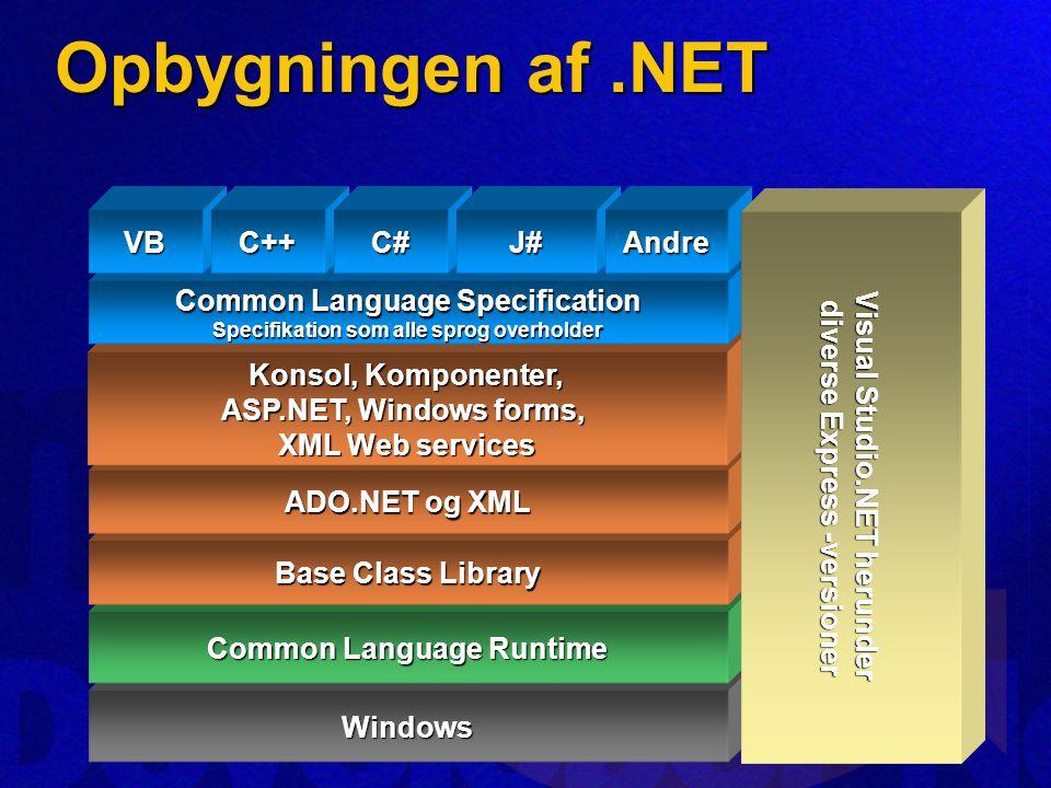 Opbygningen af.NET Windows Common Language Runtime Base Class Library ADO.NET og XML Konsol, Komponenter, ASP.NET, Windows forms, XML Web services Common Language Specification Specifikation som alle sprog overholder VBC++C#J#Andre Visual Studio.NET herunder diverse Express -versioner