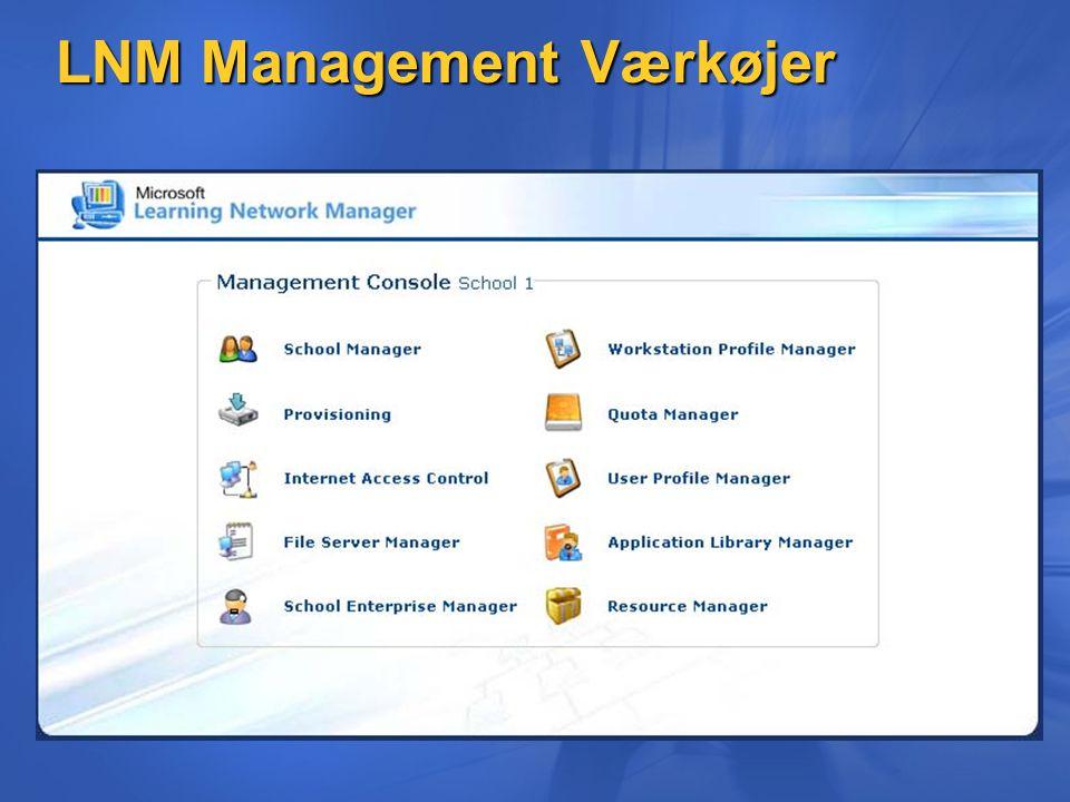 LNM Management Værkøjer