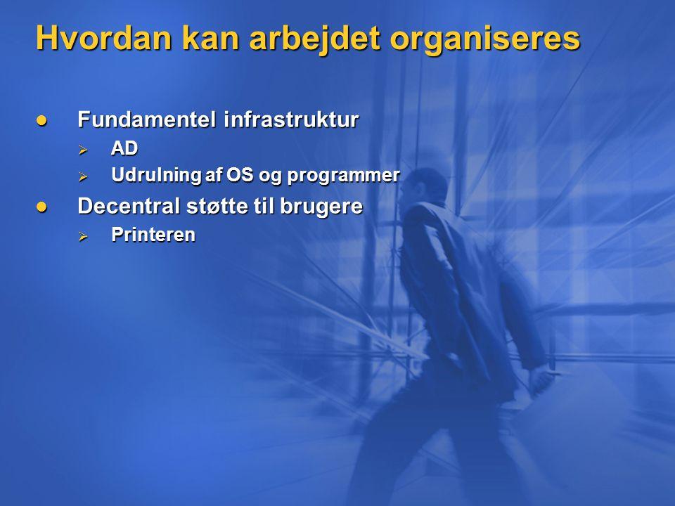Hvordan kan arbejdet organiseres Fundamentel infrastruktur Fundamentel infrastruktur  AD  Udrulning af OS og programmer Decentral støtte til brugere Decentral støtte til brugere  Printeren