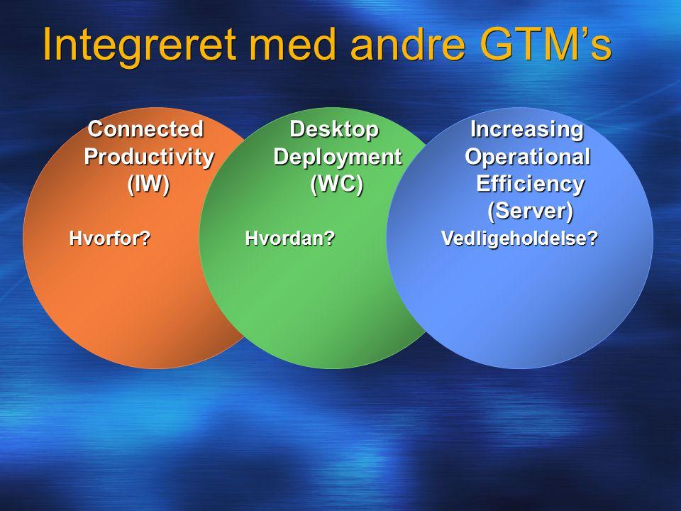 Integreret med andre GTM's Hvorfor Hvordan Vedligeholdelse.