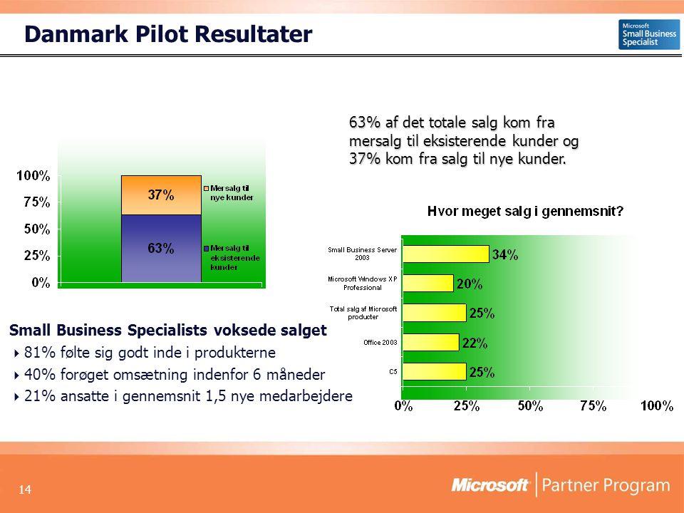 14 63% af det totale salg kom fra mersalg til eksisterende kunder og 37% kom fra salg til nye kunder.