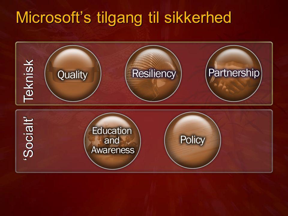 Microsoft's tilgang til sikkerhed Teknisk 'Socialt'