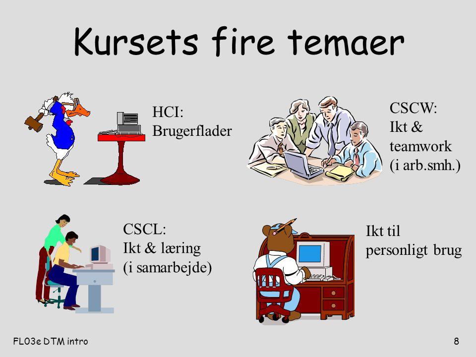 FL03e DTM intro8 Kursets fire temaer HCI: Brugerflader CSCW: Ikt & teamwork (i arb.smh.) CSCL: Ikt & læring (i samarbejde) Ikt til personligt brug