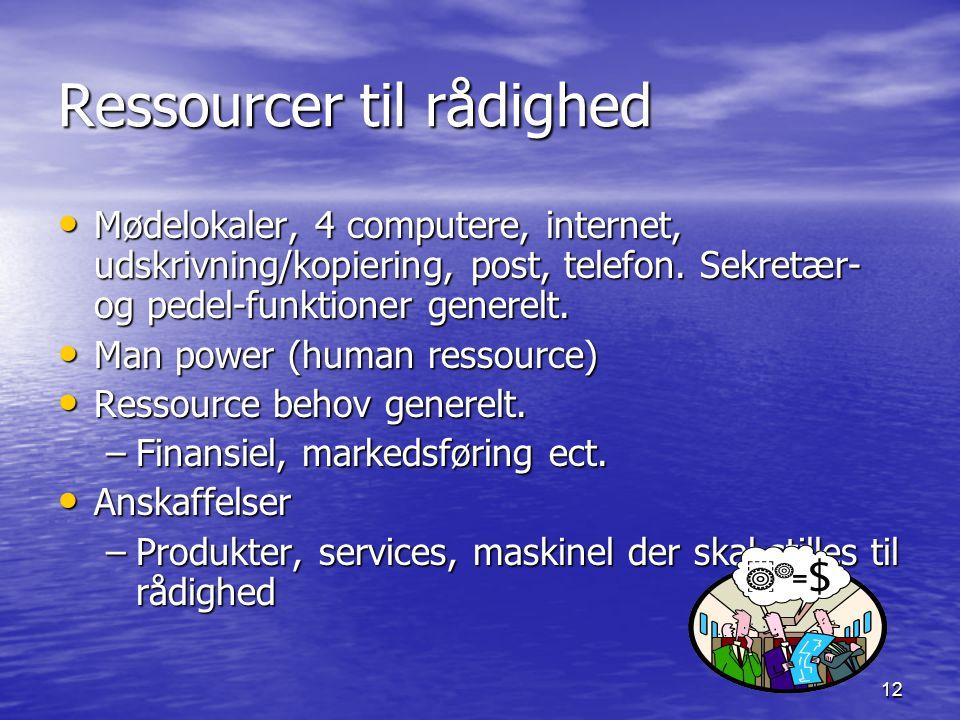 12 Ressourcer til rådighed Mødelokaler, 4 computere, internet, udskrivning/kopiering, post, telefon.