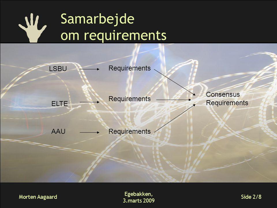 Morten Aagaard Egebakken, 3.marts 2009 Side 2/8 Samarbejde om requirements LSBU ELTE AAURequirements Consensus Requirements