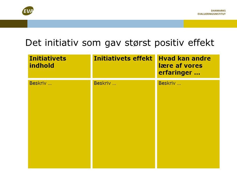 Det initiativ som gav størst positiv effekt Initiativets indhold Initiativets effektHvad kan andre lære af vores erfaringer … Beskriv …
