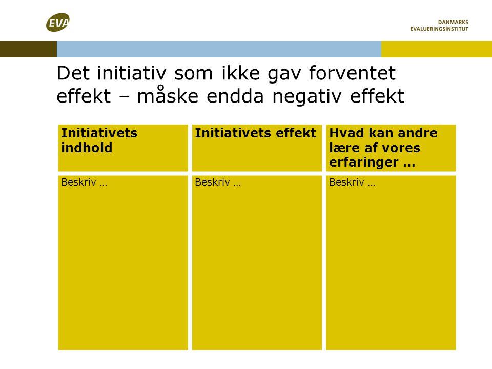 Det initiativ som ikke gav forventet effekt – måske endda negativ effekt Initiativets indhold Initiativets effektHvad kan andre lære af vores erfaringer … Beskriv …