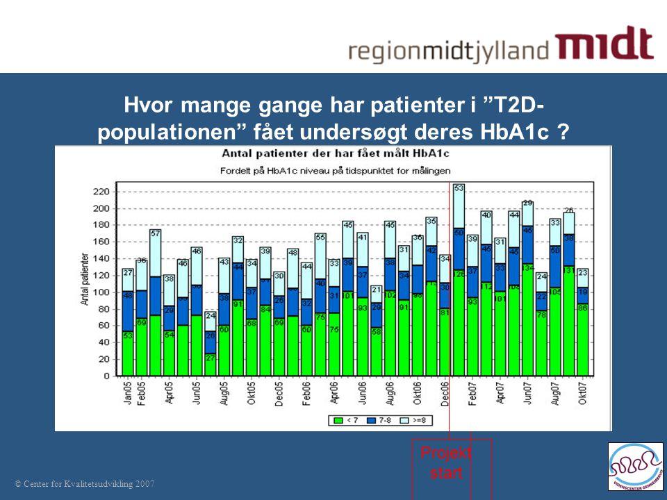 © Center for Kvalitetsudvikling 2007 Hvor mange gange har patienter i T2D- populationen fået undersøgt deres HbA1c .