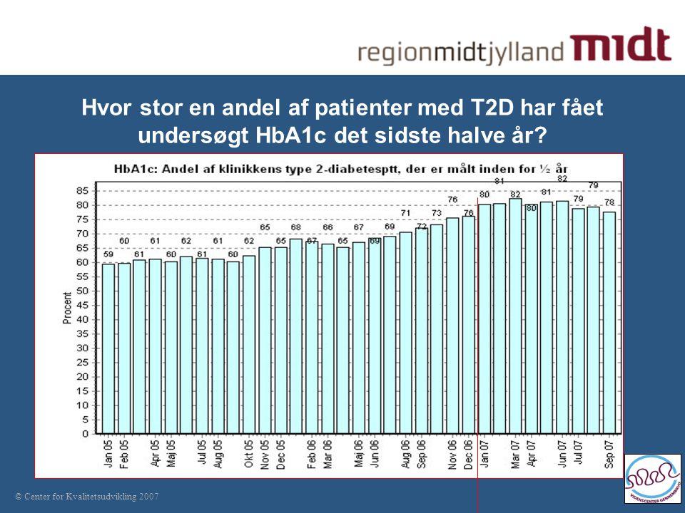 © Center for Kvalitetsudvikling 2007 Hvor stor en andel af patienter med T2D har fået undersøgt HbA1c det sidste halve år.