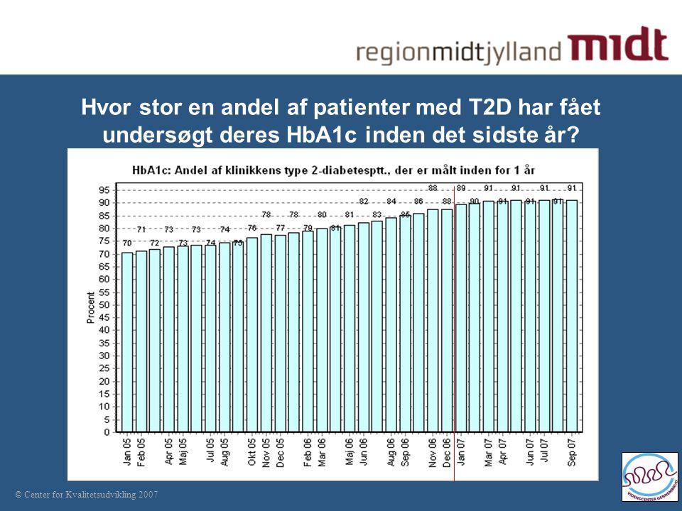 © Center for Kvalitetsudvikling 2007 Hvor stor en andel af patienter med T2D har fået undersøgt deres HbA1c inden det sidste år