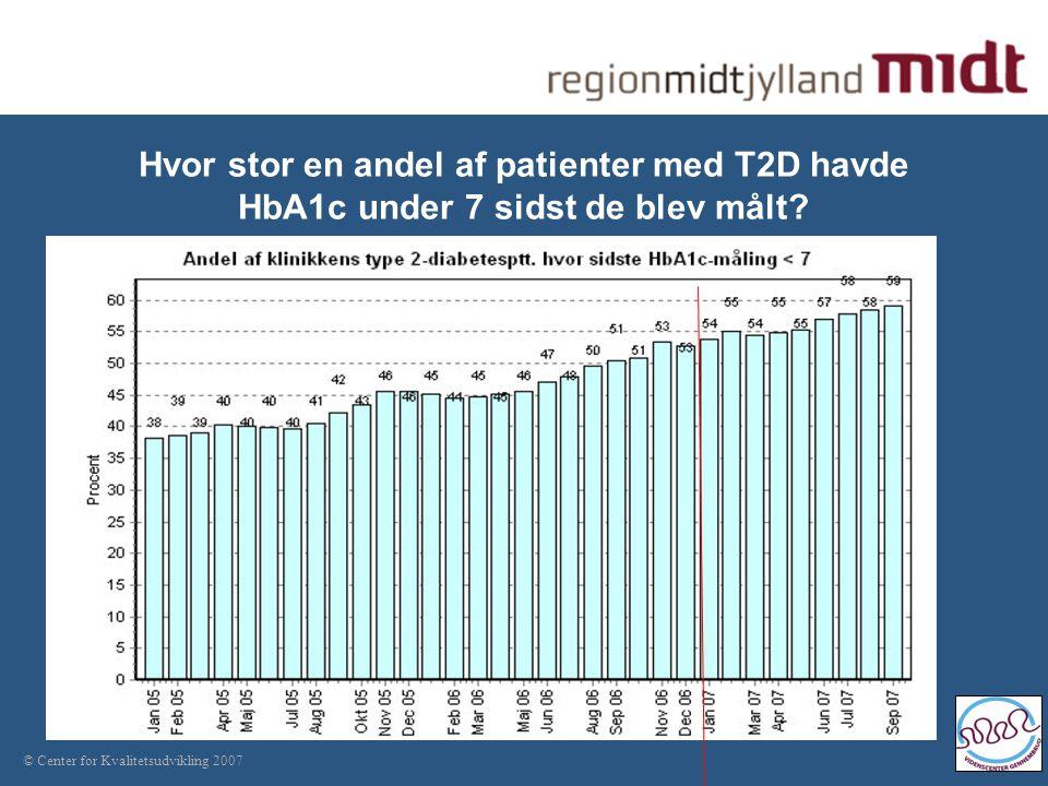 © Center for Kvalitetsudvikling 2007 Hvor stor en andel af patienter med T2D havde HbA1c under 7 sidst de blev målt