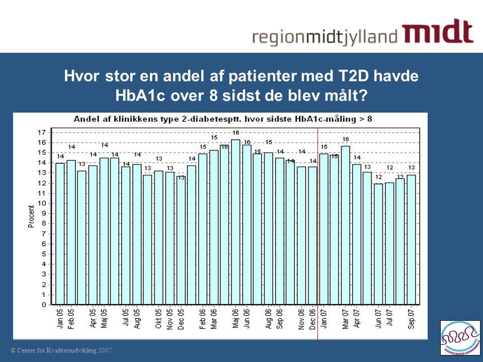 © Center for Kvalitetsudvikling 2007 Hvor stor en andel af patienter med T2D havde HbA1c over 8 sidst de blev målt