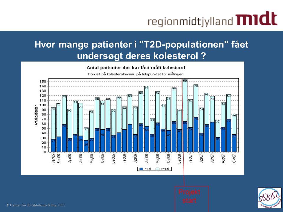 © Center for Kvalitetsudvikling 2007 Hvor mange patienter i T2D-populationen fået undersøgt deres kolesterol .