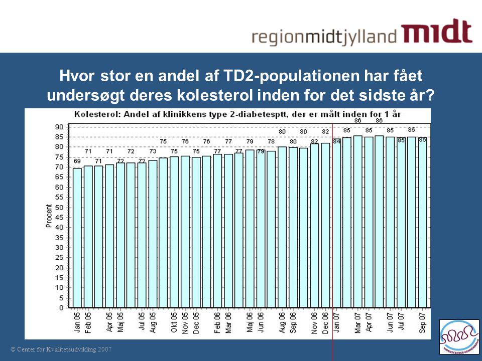 © Center for Kvalitetsudvikling 2007 Hvor stor en andel af TD2-populationen har fået undersøgt deres kolesterol inden for det sidste år