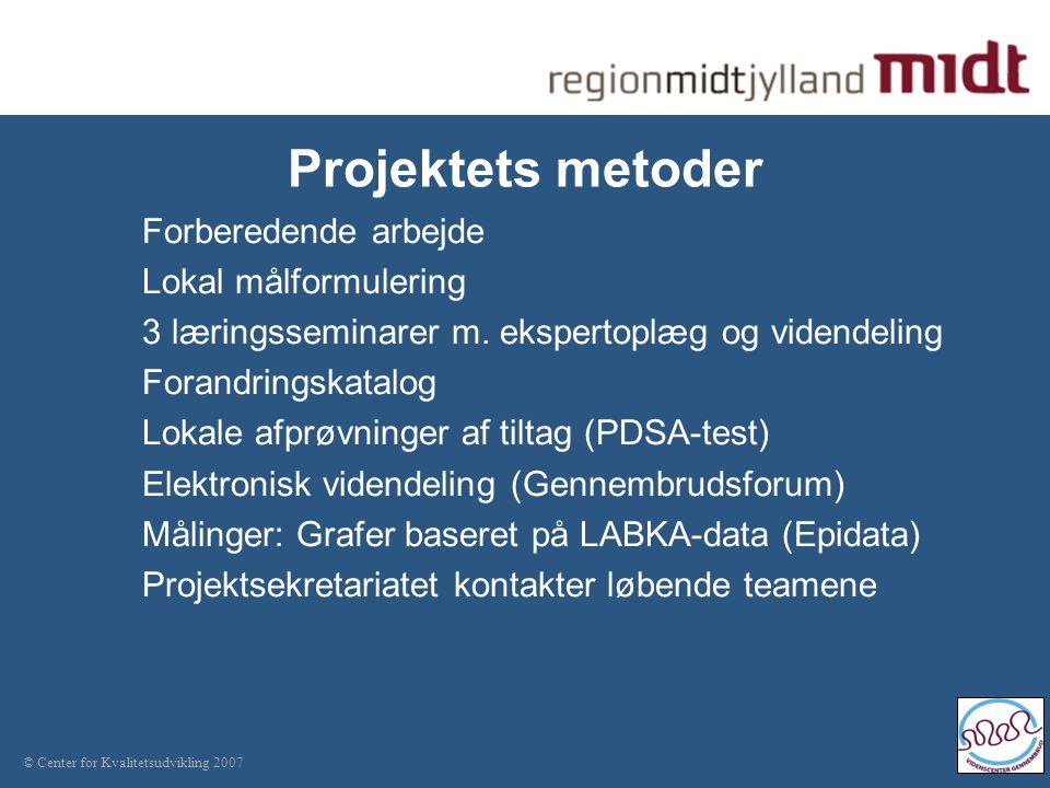 © Center for Kvalitetsudvikling 2007 Projektets metoder Forberedende arbejde Lokal målformulering 3 læringsseminarer m.