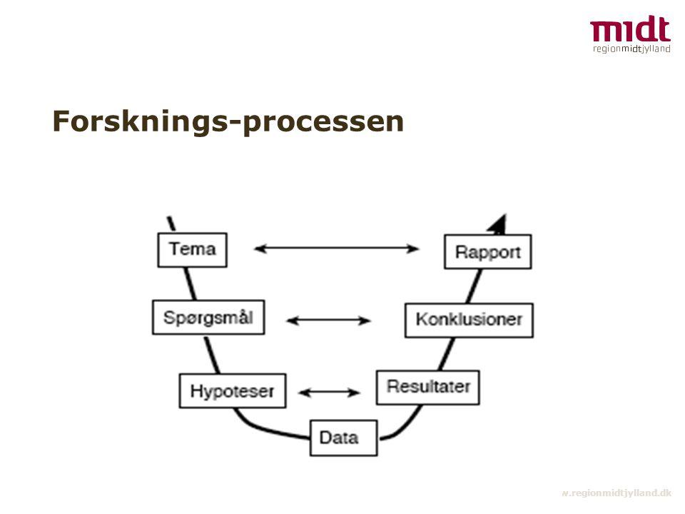 42 ▪ www.regionmidtjylland.dk Forsknings-processen