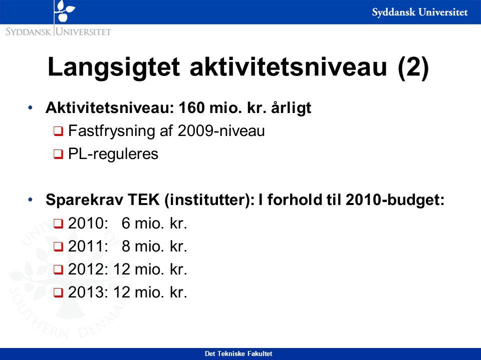 Det Tekniske Fakultet Langsigtet aktivitetsniveau (2) Aktivitetsniveau: 160 mio.